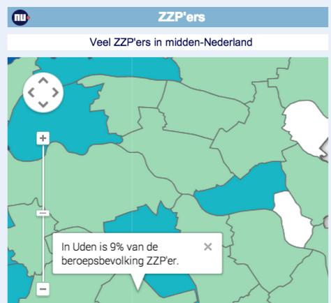 ZZP'ers